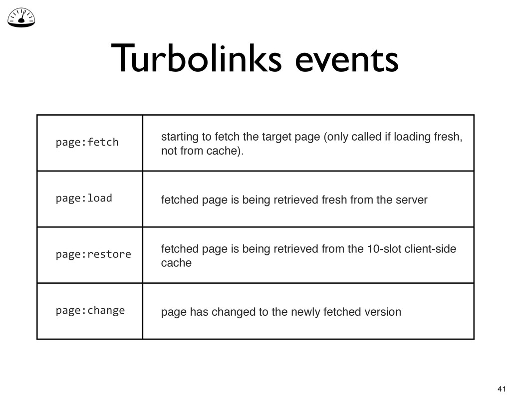 Turbolinks events page:fetch starting to fetch ...