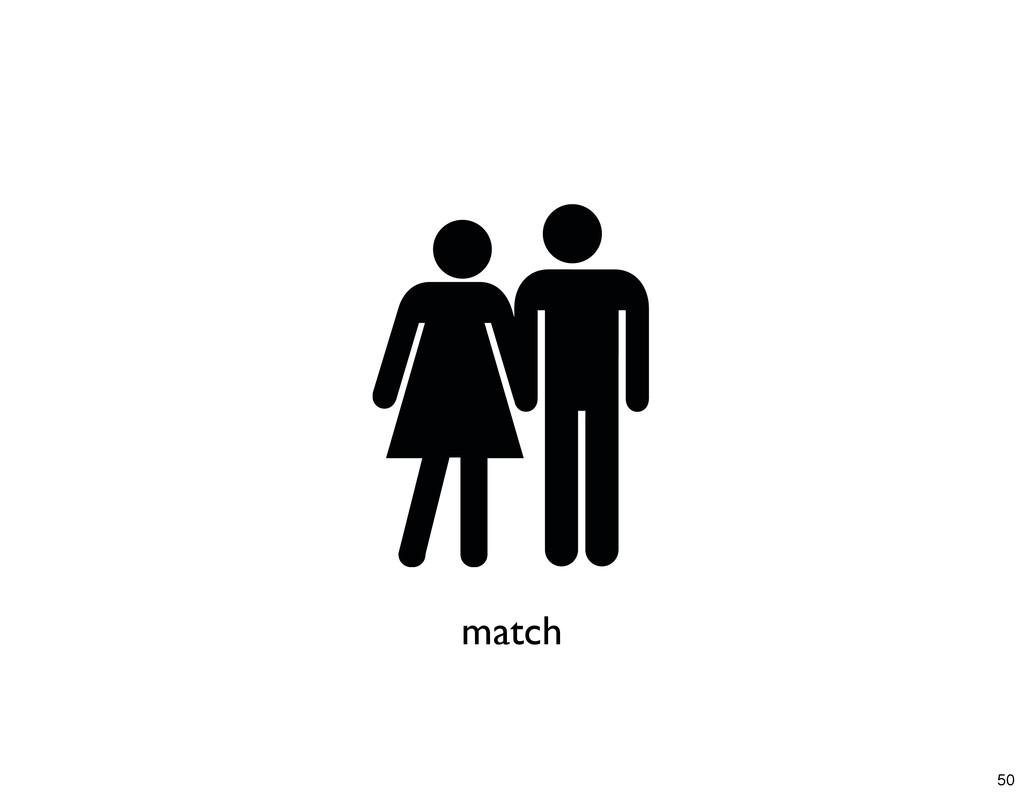 match 50
