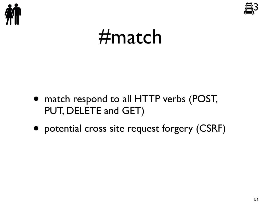 • match respond to all HTTP verbs (POST, PUT, D...
