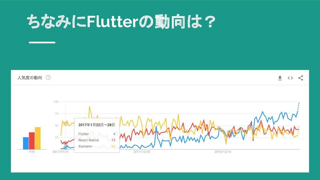 ちなみにFlutterの動向は?