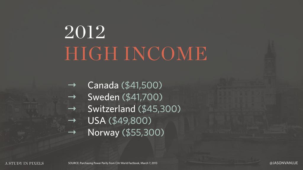 2012 HIGH INCOME @JASONVANLUE A STUDY IN PIXELS...
