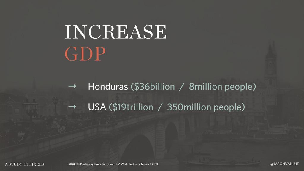 INCREASE GDP @JASONVANLUE A STUDY IN PIXELS → H...