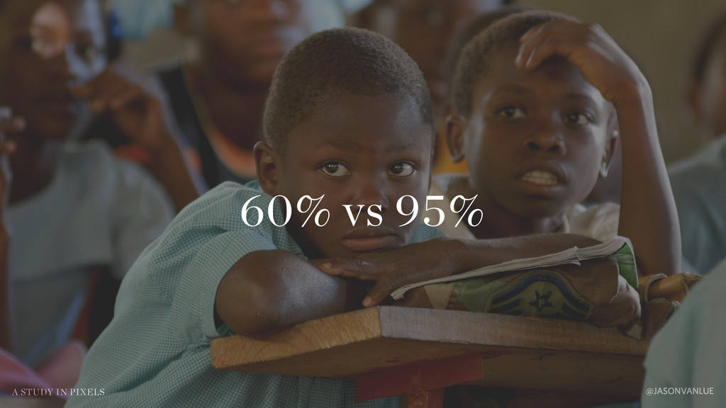 @JASONVANLUE A STUDY IN PIXELS 60% vs 95%