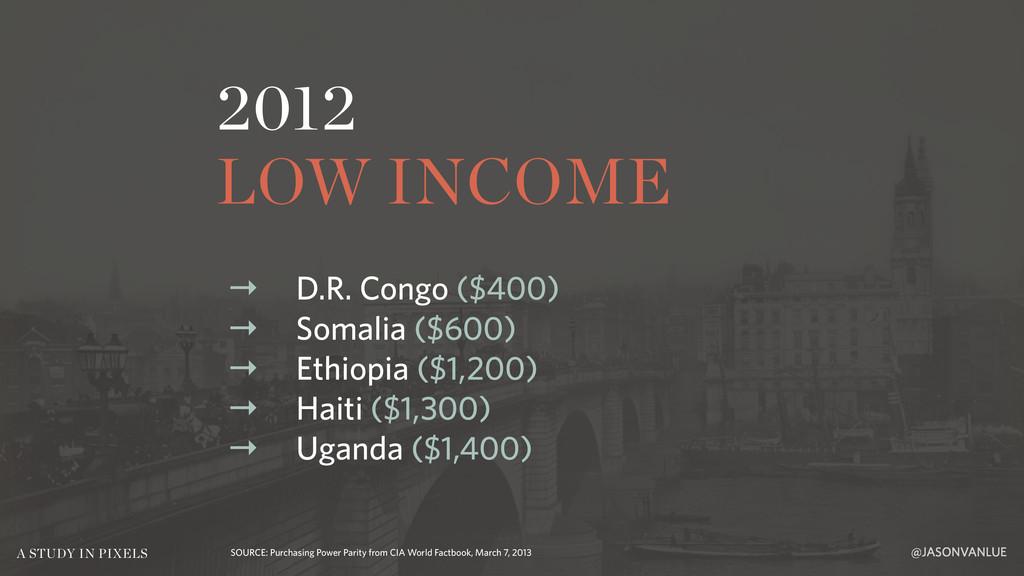 2012 LOW INCOME @JASONVANLUE A STUDY IN PIXELS ...