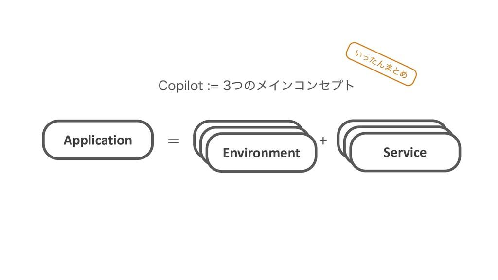 Application Service Environment $PQJMPUͭͷϝ...