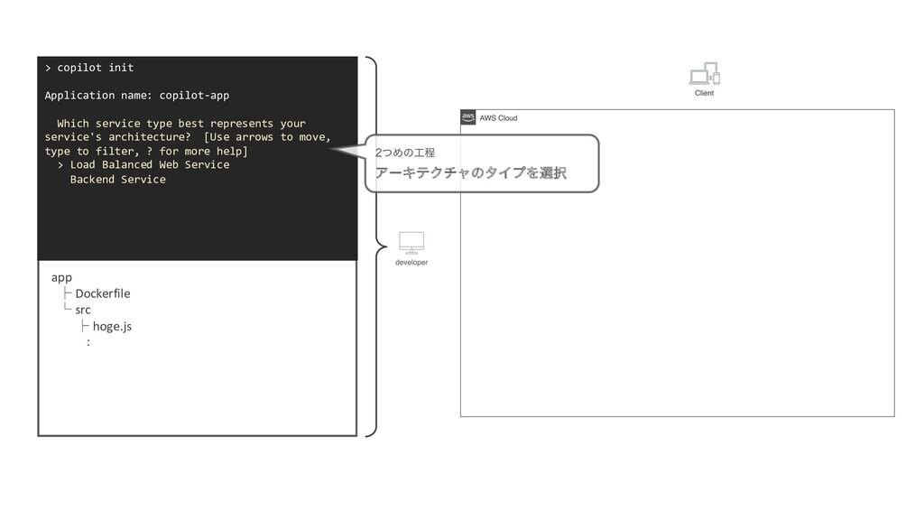 > copilot init Application name: copilot-app Wh...