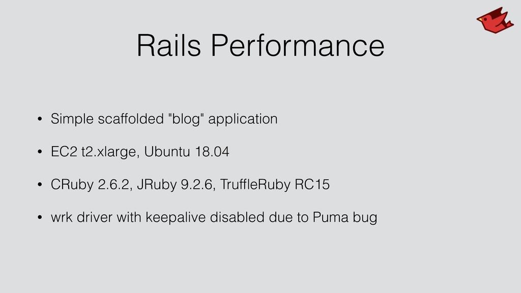 "Rails Performance • Simple scaffolded ""blog"" ap..."