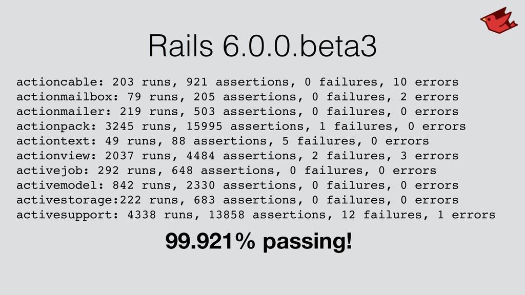 Rails 6.0.0.beta3 actioncable: 203 runs, 921 as...