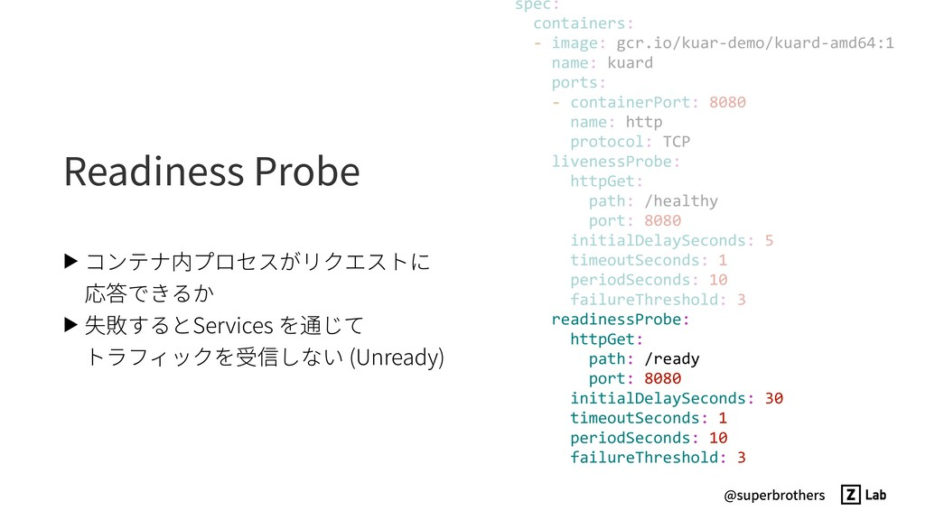 @superbrothers Readiness Probe ▶ コンテナ内プロセスがリクエス...