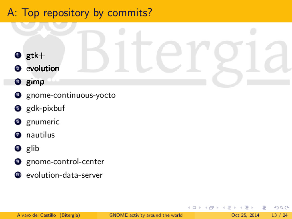 A: Top repository by commits? 1 gtk+ 2 evolutio...
