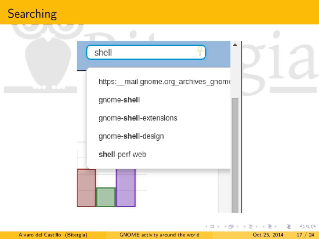 Searching Alvaro del Castillo (Bitergia) GNOME ...