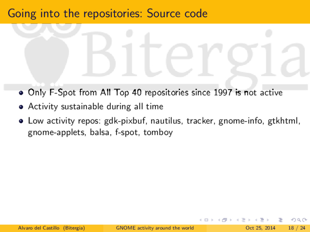 Going into the repositories: Source code Only F...