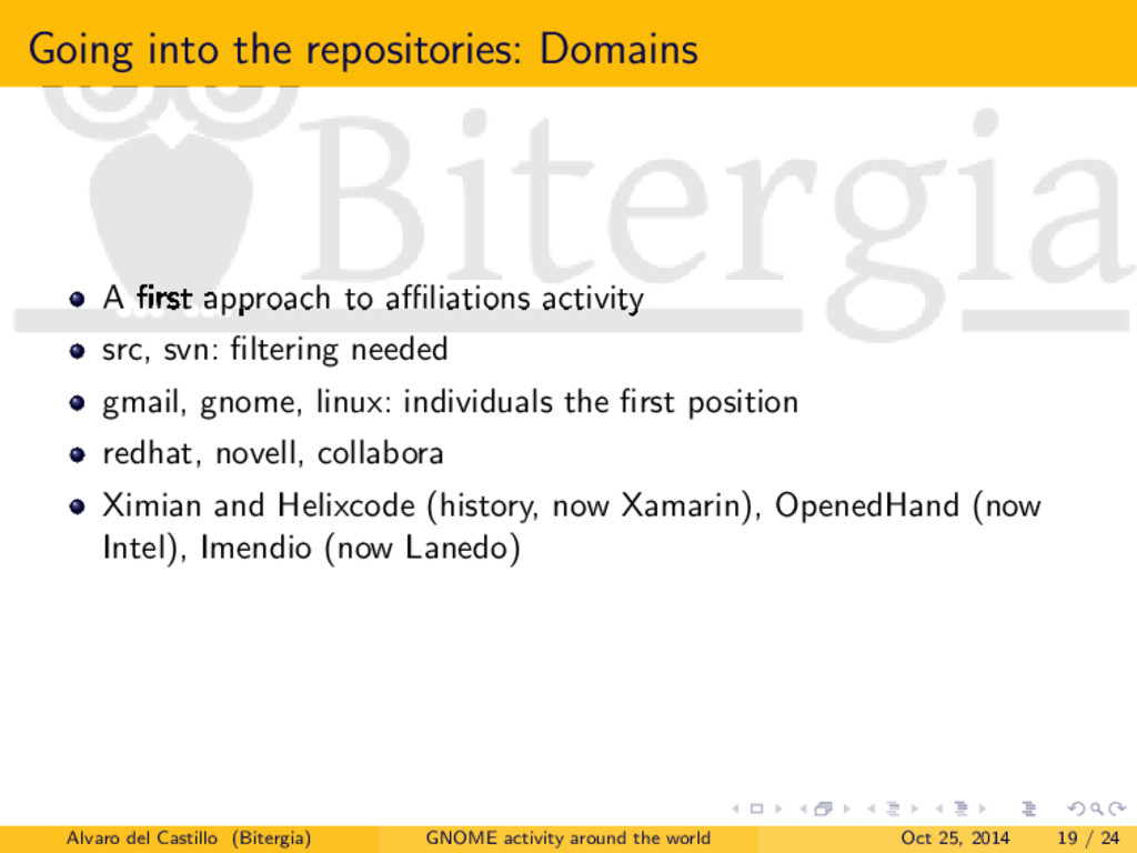 Going into the repositories: Domains A first app...