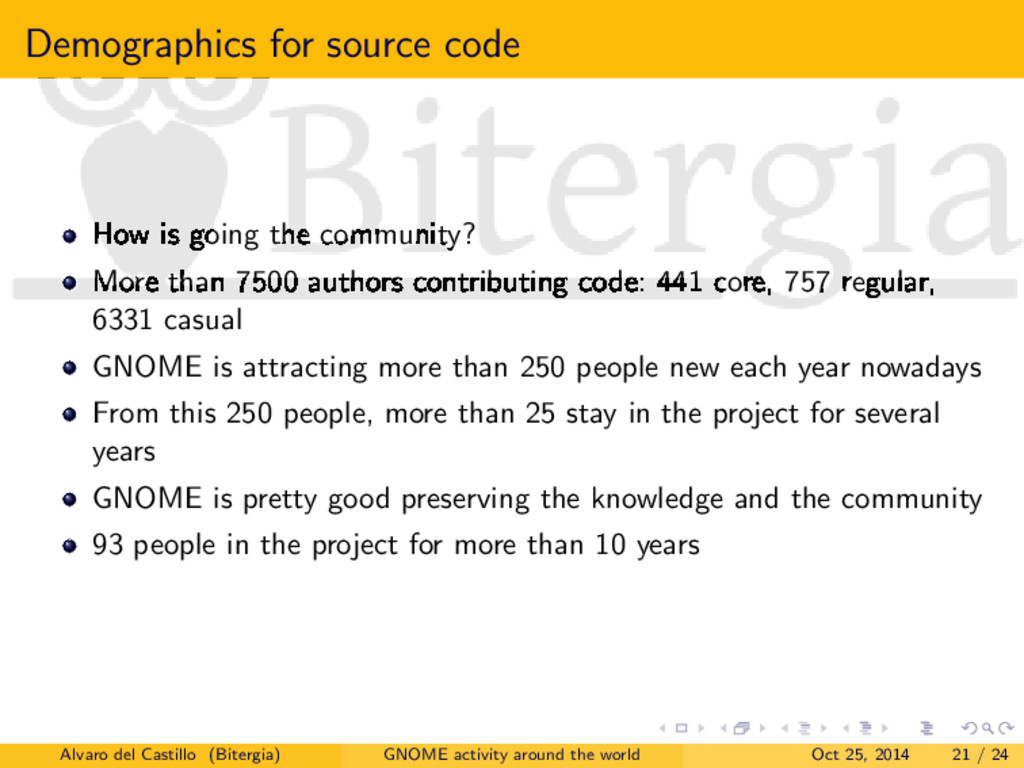 Demographics for source code How is going the c...