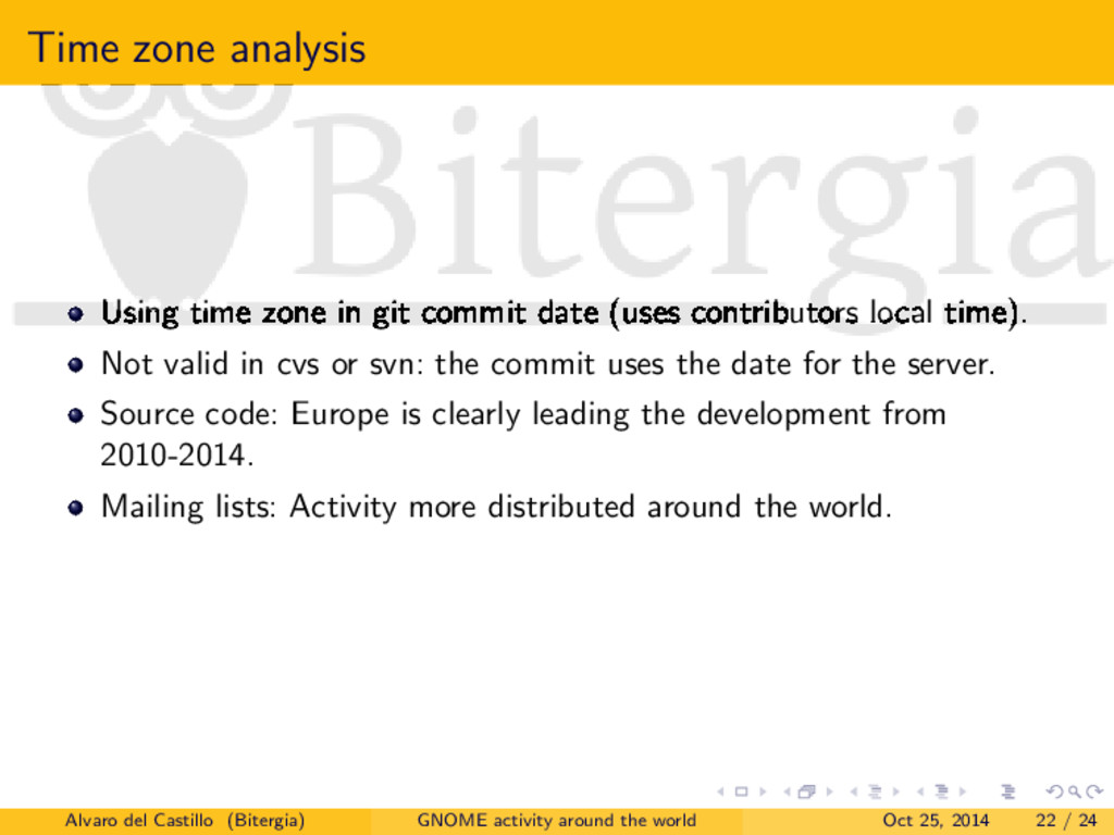 Time zone analysis Using time zone in git commi...