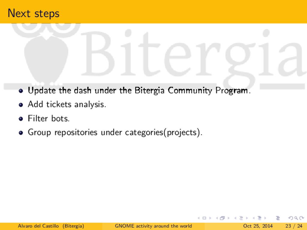 Next steps Update the dash under the Bitergia C...