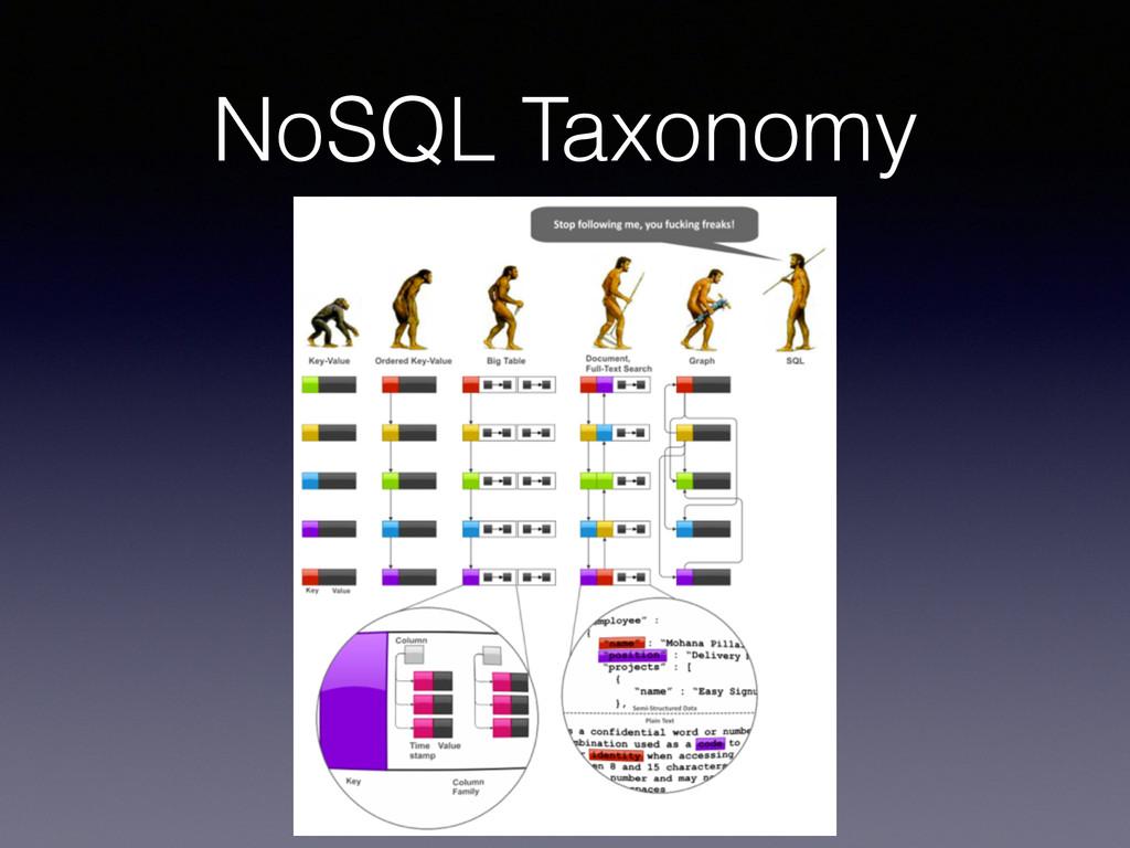 NoSQL Taxonomy