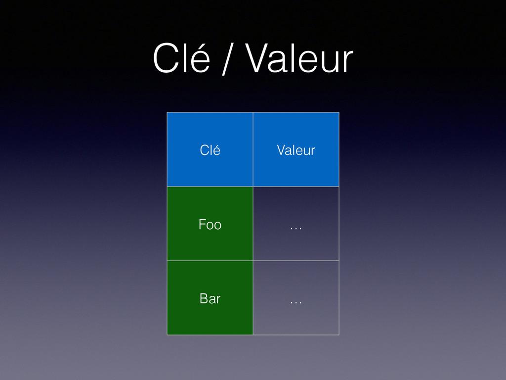 Clé / Valeur Clé Valeur Foo … Bar …