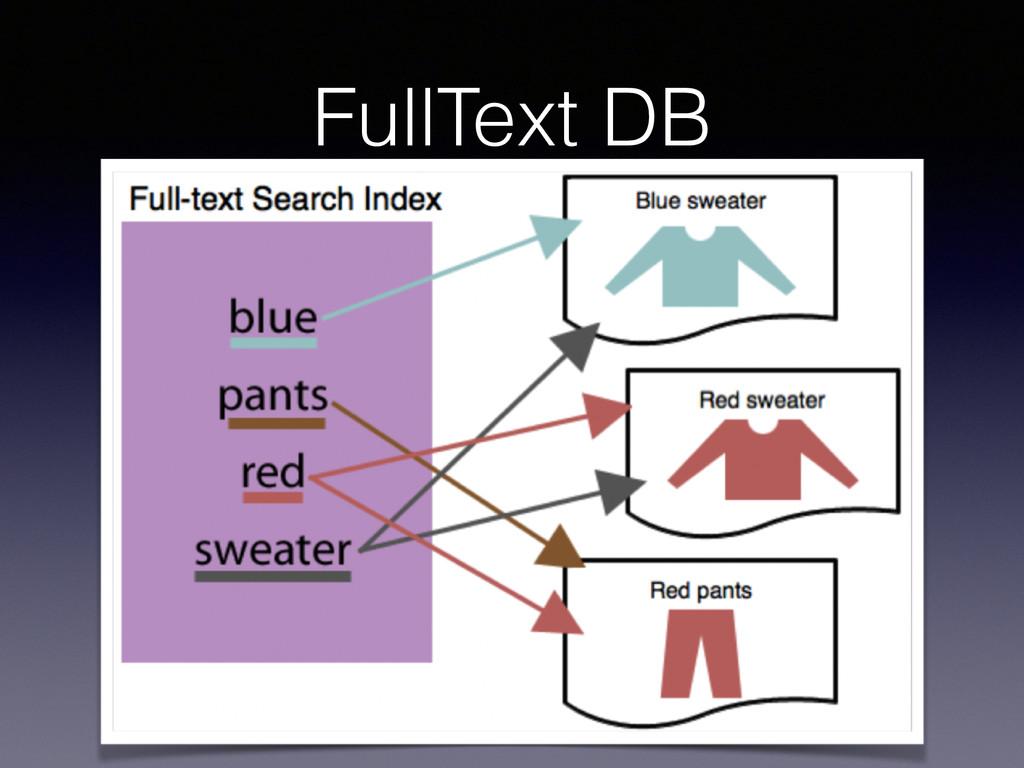 FullText DB