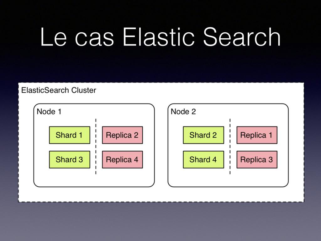 Le cas Elastic Search