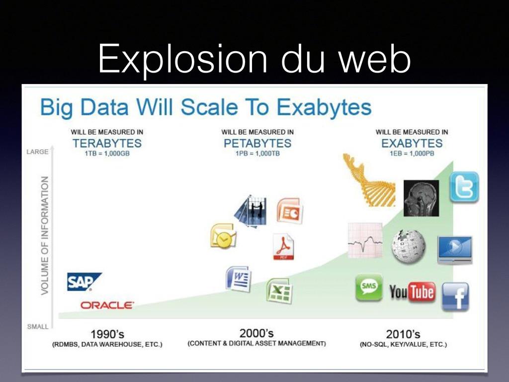 Explosion du web