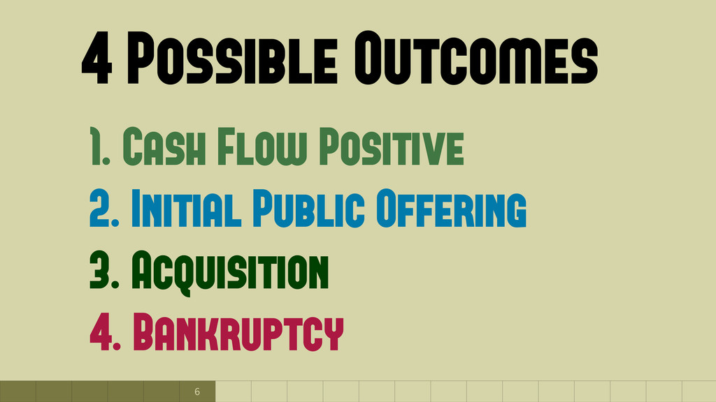 6 4 Possible Outcomes 1. Cash Flow Positive 2. ...