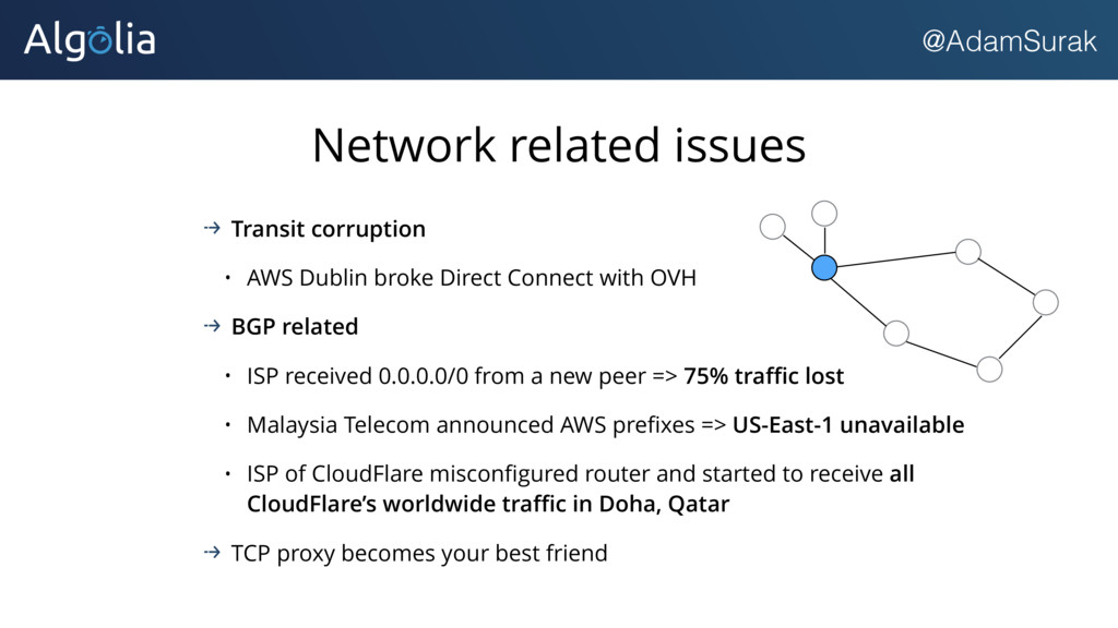 @AdamSurak Network related issues Transit corru...