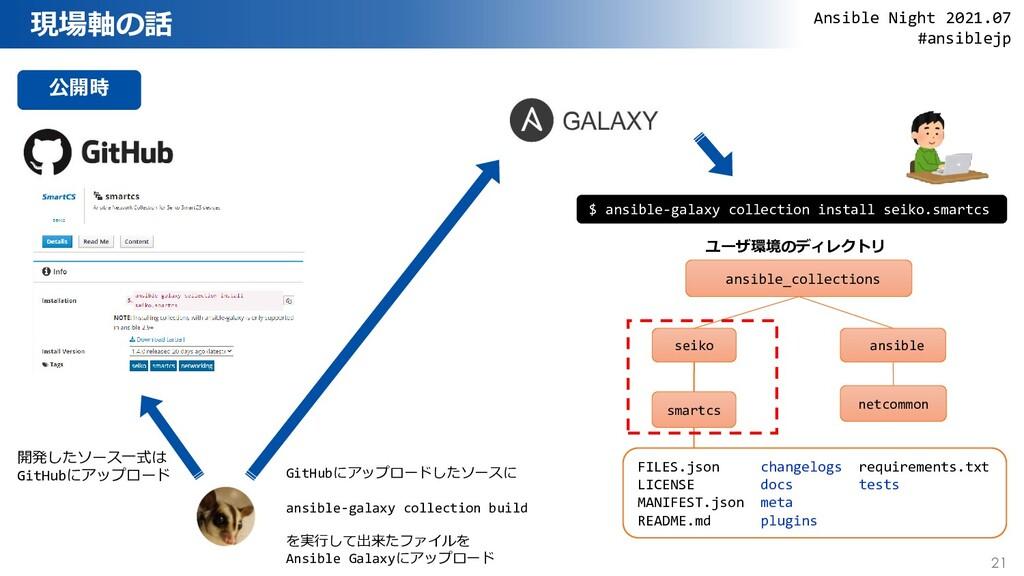 現場軸の話 公開時 $ ansible-galaxy collection install s...