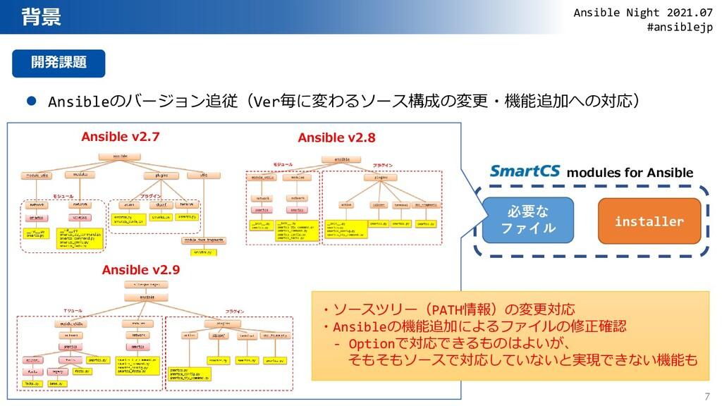 背景 今日の内容 開発課題  Ansibleのバージョン追従(Ver毎に変わるソース構成の変...