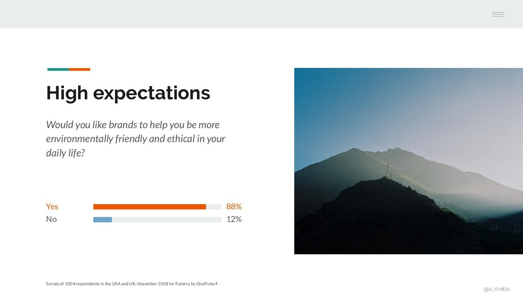 High expectations @a_meba Yes 88% No 12% Would ...