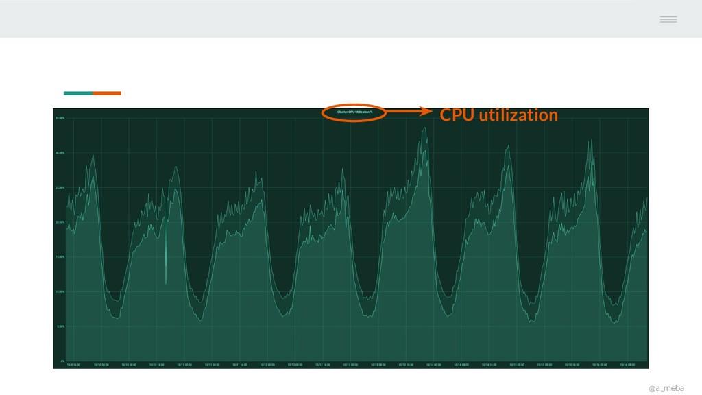 @a_meba CPU utilization
