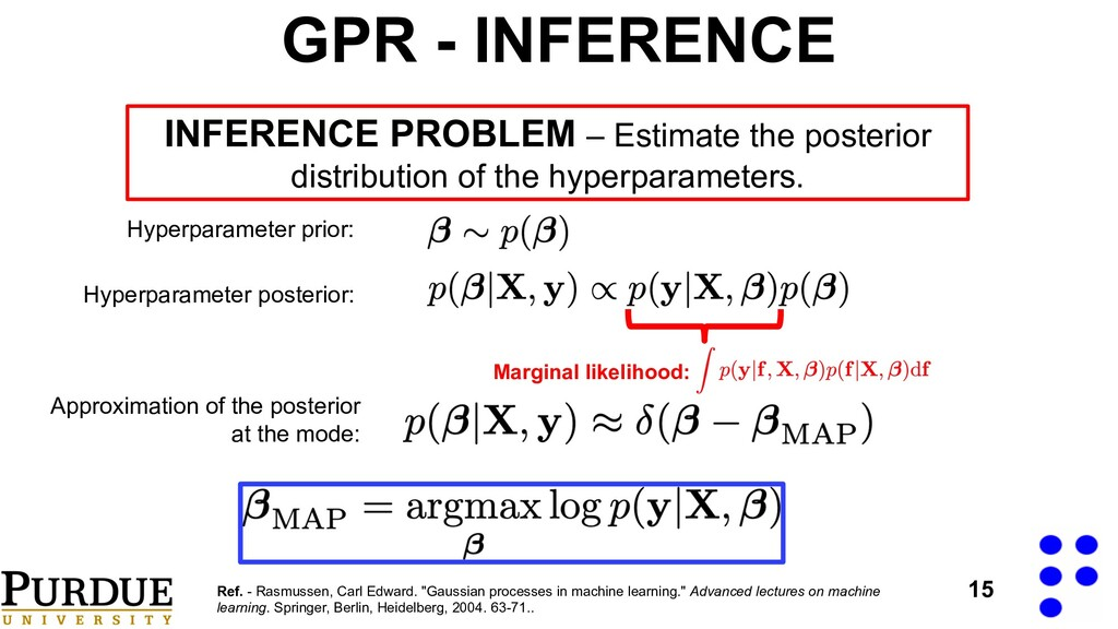 15 GPR - INFERENCE INFERENCE PROBLEM – Estimate...
