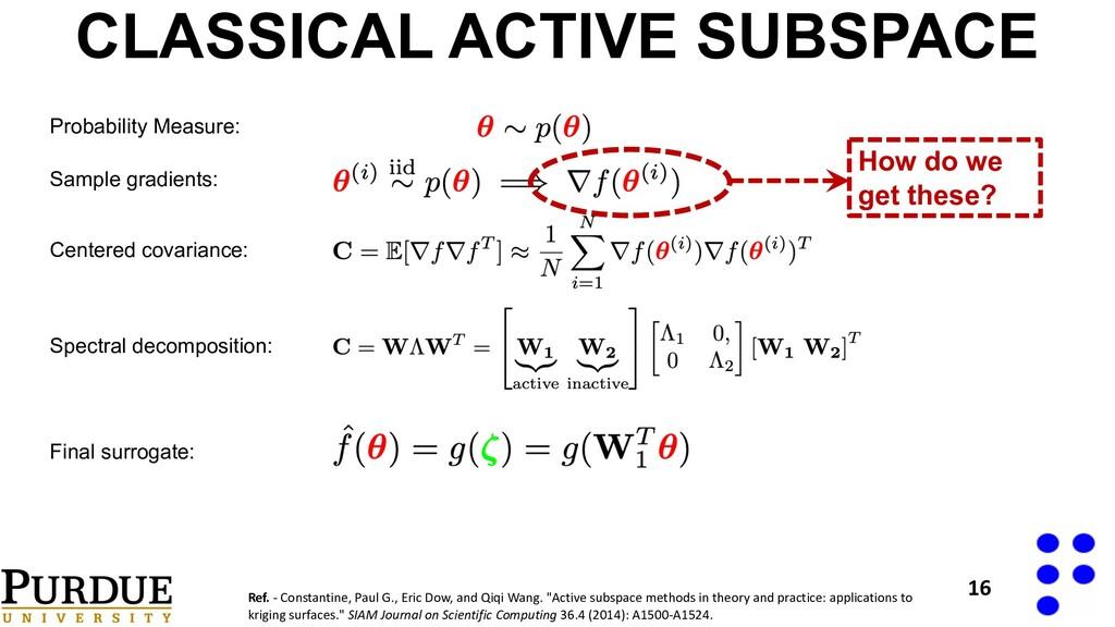 CLASSICAL ACTIVE SUBSPACE Ref. - Constantine, P...