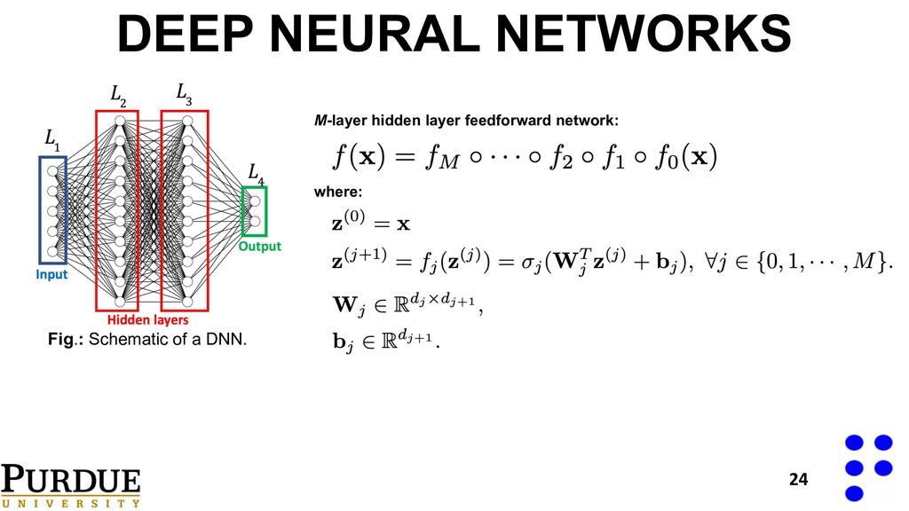 Fig.: Schematic of a DNN. DEEP NEURAL NETWORKS ...