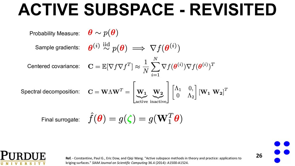 ACTIVE SUBSPACE - REVISITED Ref. - Constantine,...