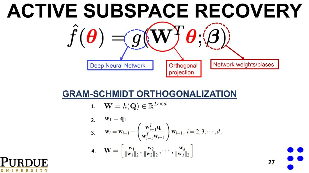 ACTIVE SUBSPACE RECOVERY Orthogonal projection ...