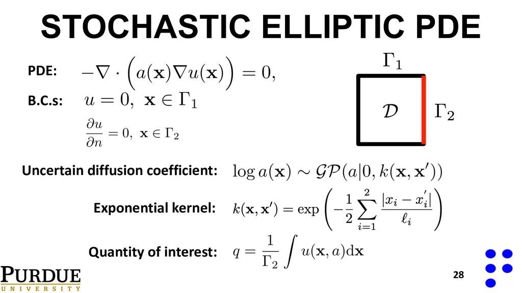 STOCHASTIC ELLIPTIC PDE B.C.s: PDE: Uncertain d...