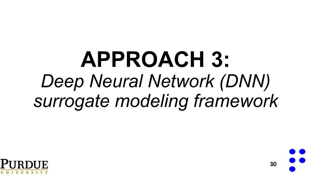 APPROACH 3: Deep Neural Network (DNN) surrogate...