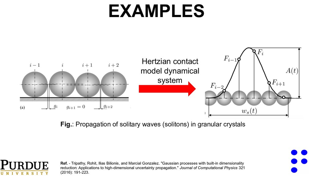 Hertzian contact model dynamical system EXAMPLE...