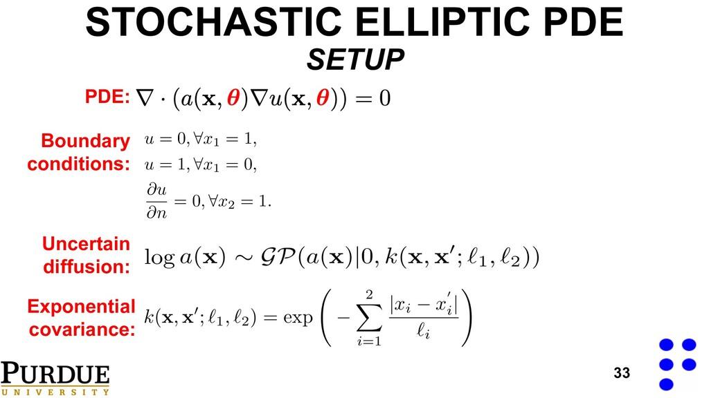 33 u = 0, 8x1 = 1, u = 1, 8x1 = 0, @u @n = 0, 8...
