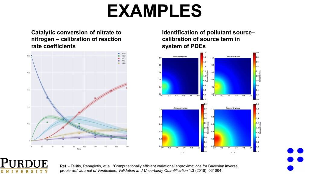 Catalytic conversion of nitrate to nitrogen – c...
