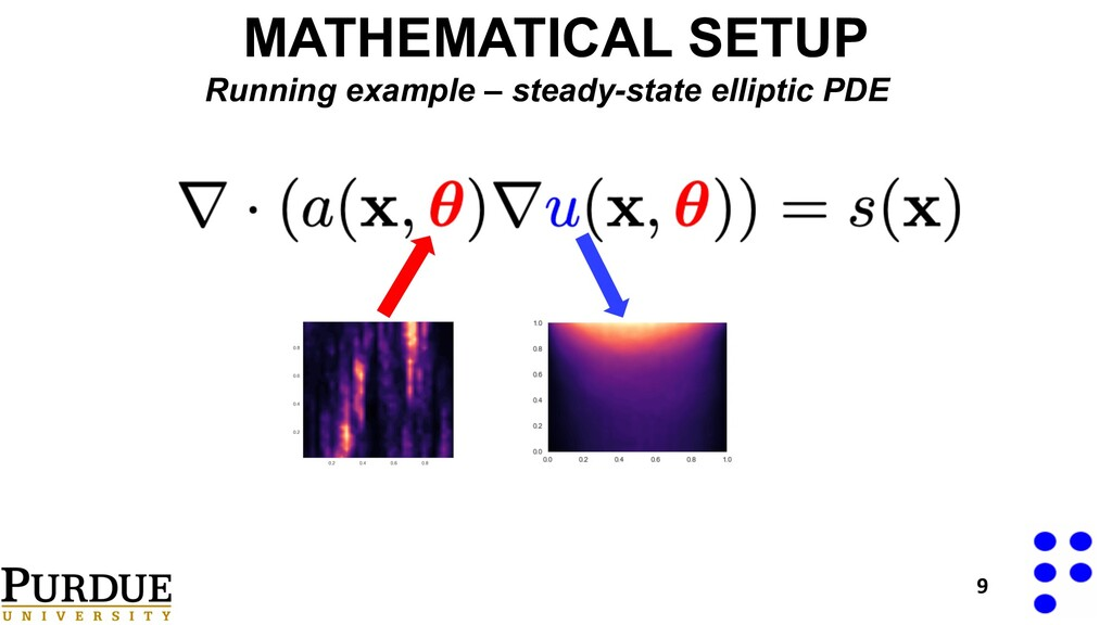 9 Running example – steady-state elliptic PDE M...