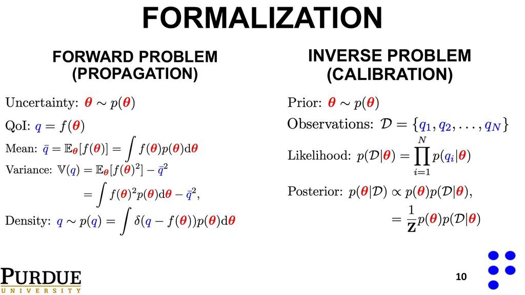 FORWARD PROBLEM (PROPAGATION) INVERSE PROBLEM (...