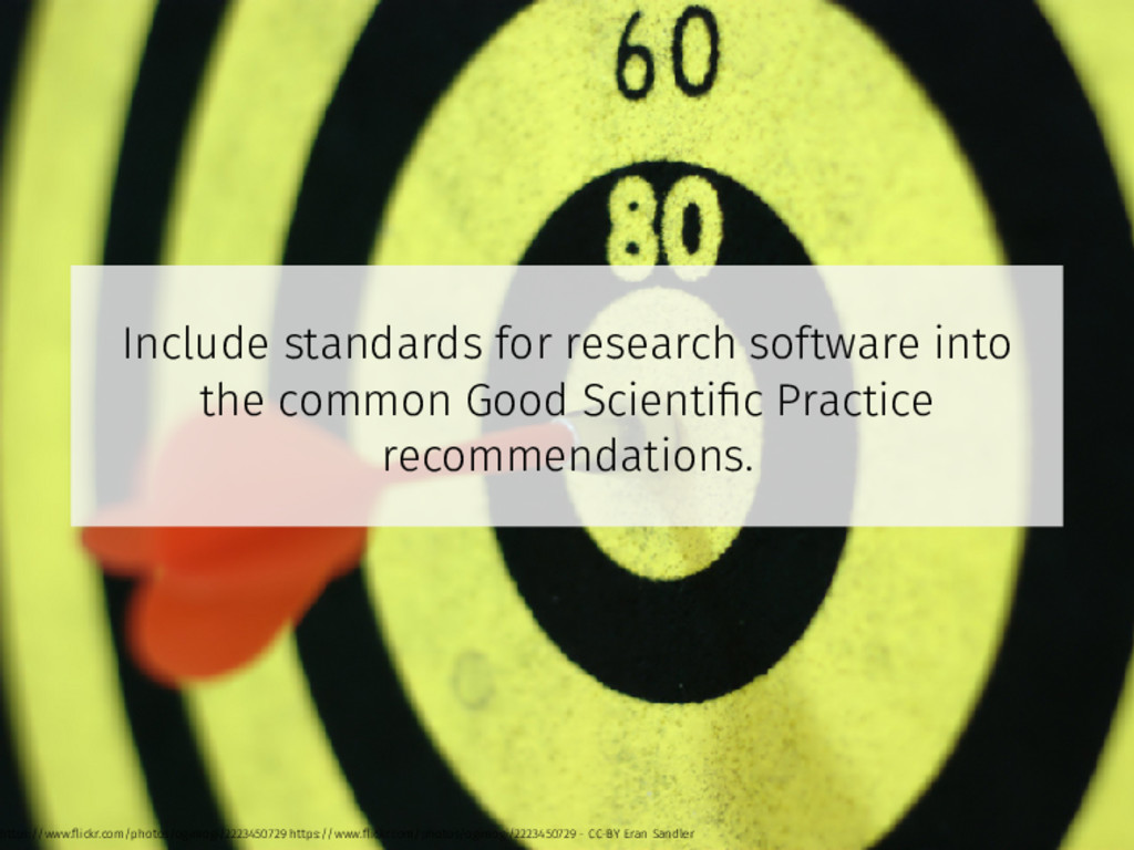 Include standards for research software into th...