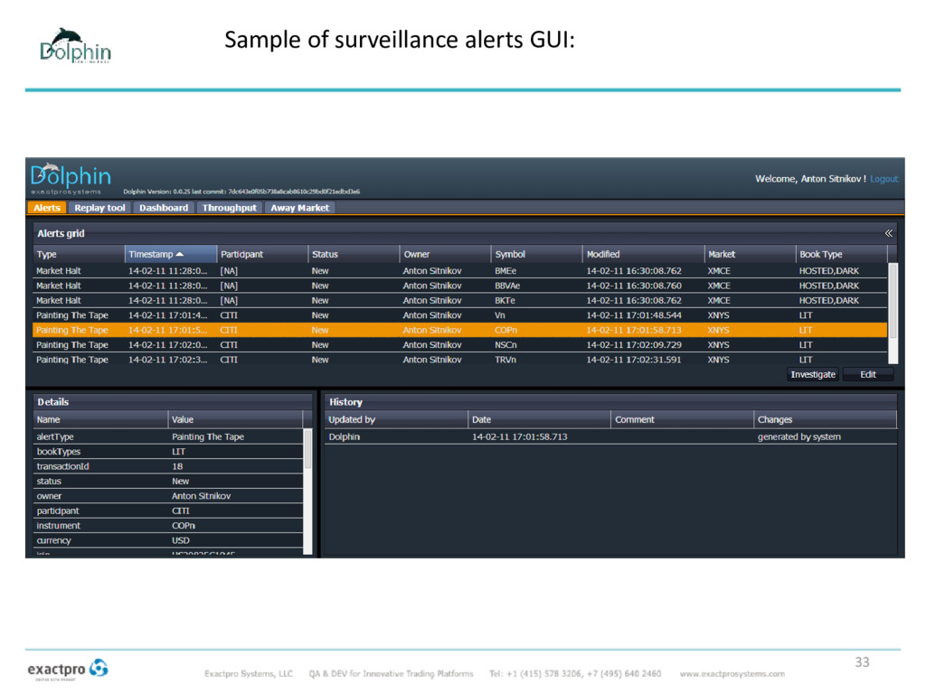 Sample of surveillance alerts GUI: 33