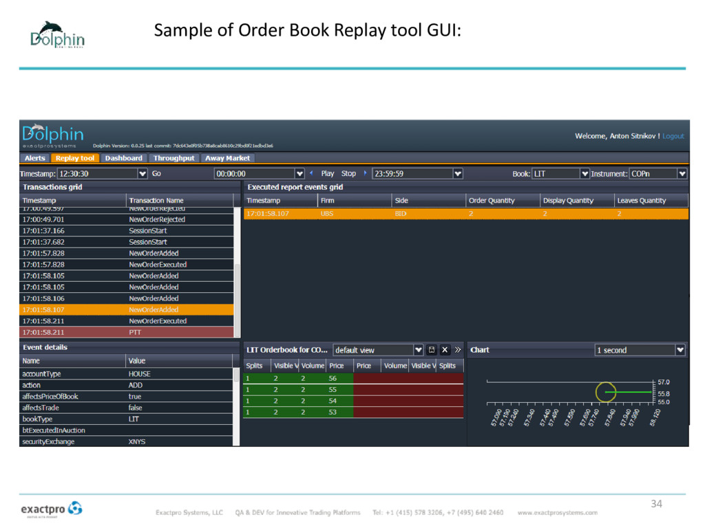 Sample of Order Book Replay tool GUI: 34