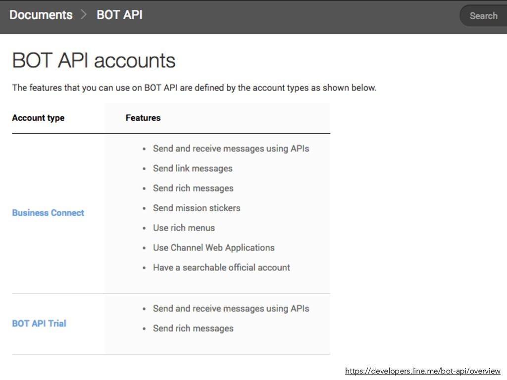 https://developers.line.me/bot-api/overview