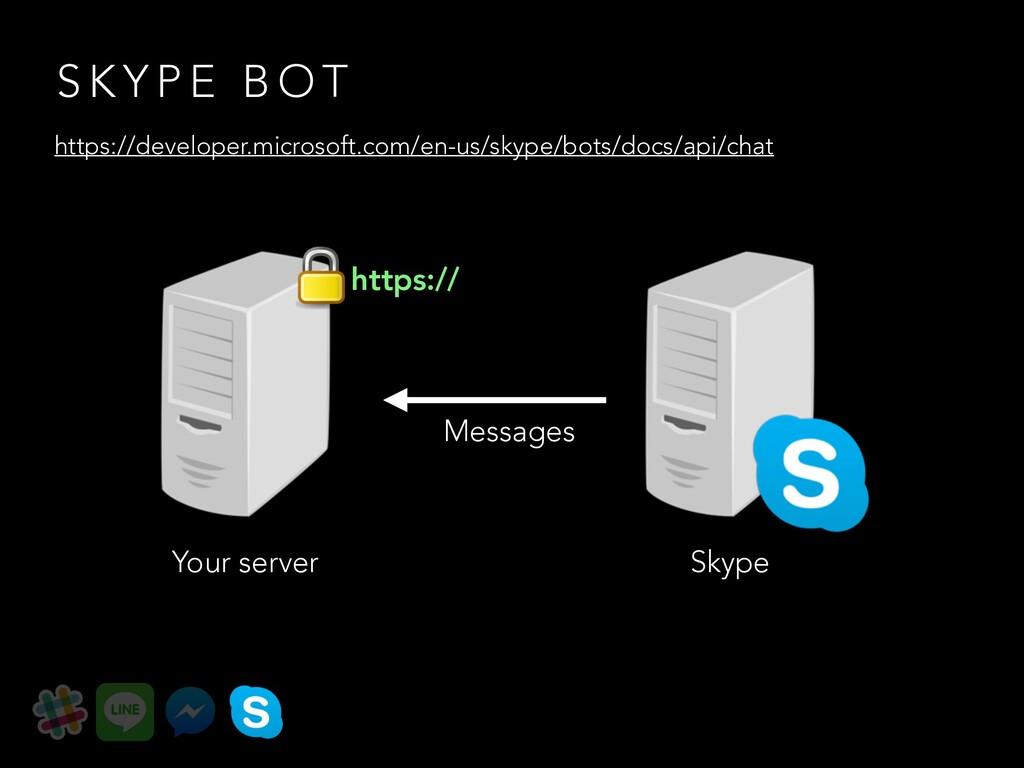 Your server Skype S K Y P E B O T https://devel...