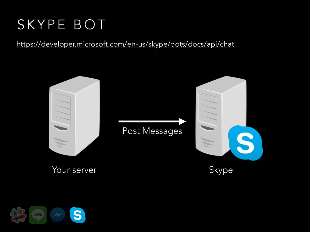Your server Skype Post Messages S K Y P E B O T...