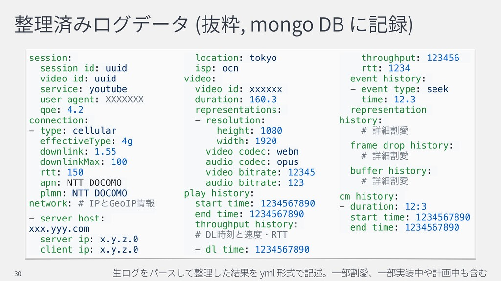 ( , mongo DB ) session: session id: uuid video ...